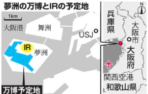 大阪万博のアクセス