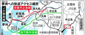 大阪京都のアクセス