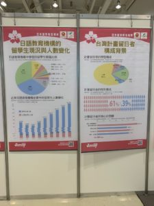 台湾留学生