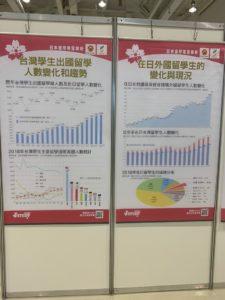 台湾人の海外留学